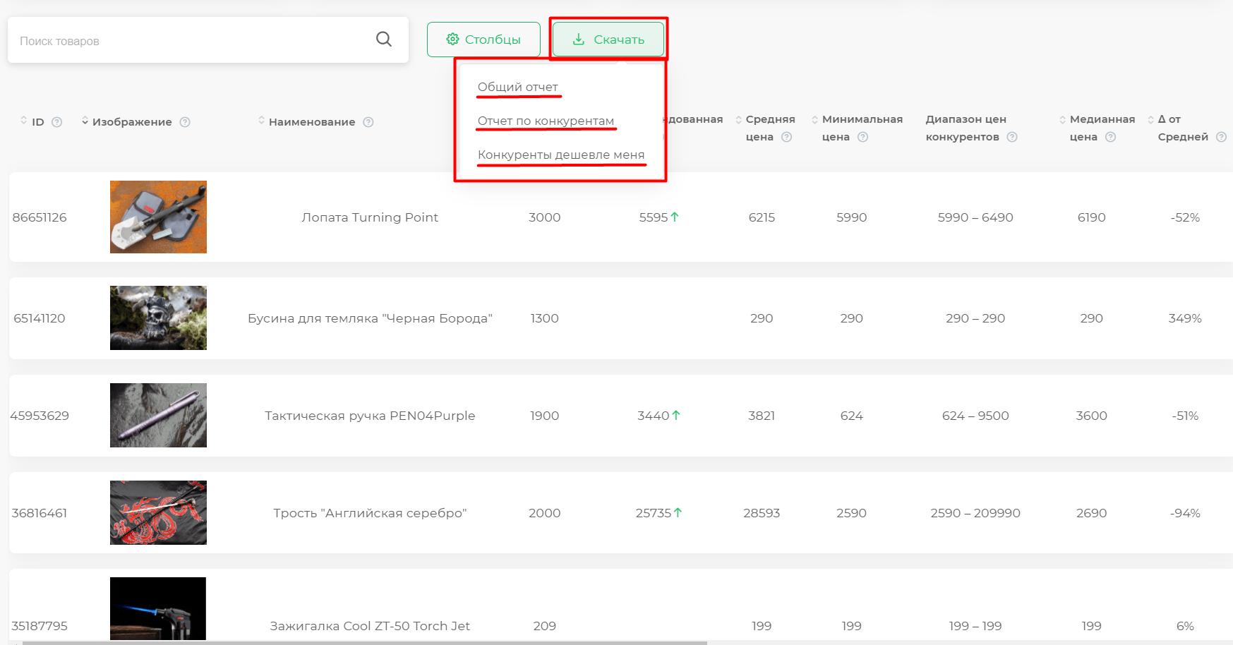Формирование отчетов (+ настройка графика мониторинга)